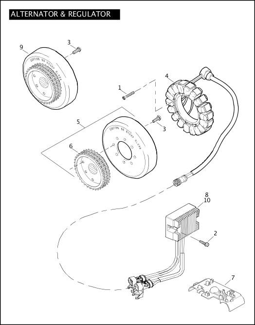 ALTERNATOR & REGULATOR 2008 Sportster Models Parts Catalog