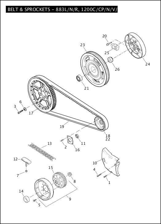 BELT & SPROCKETS - 883L/N/R, 1200C/CP/N/V/X|2012 Sportster Models Parts Catalog