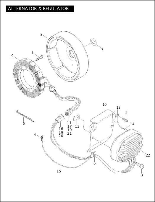 ALTERNATOR & REGULATOR|2005 Softail Models Parts Catalog