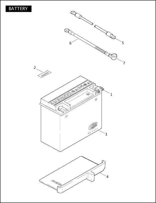 BATTERY|2005 Softail Models Parts Catalog
