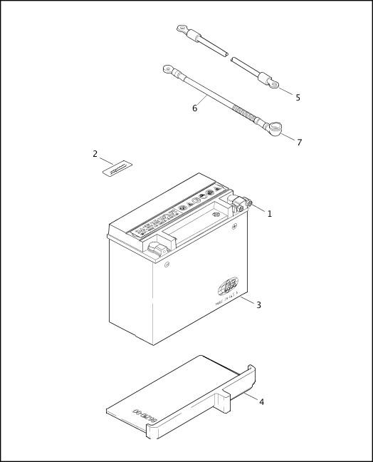 BATTERY 2002 Softail Models Parts Catalog