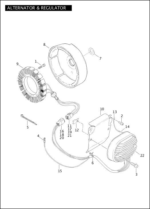 ALTERNATOR & REGULATOR|2004 Softail Models Parts Catalog