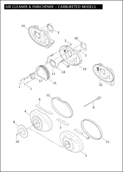 AIR CLEANER AND ENRICHENER - CARBURETED MODELS|2004 Softail Models Parts Catalog