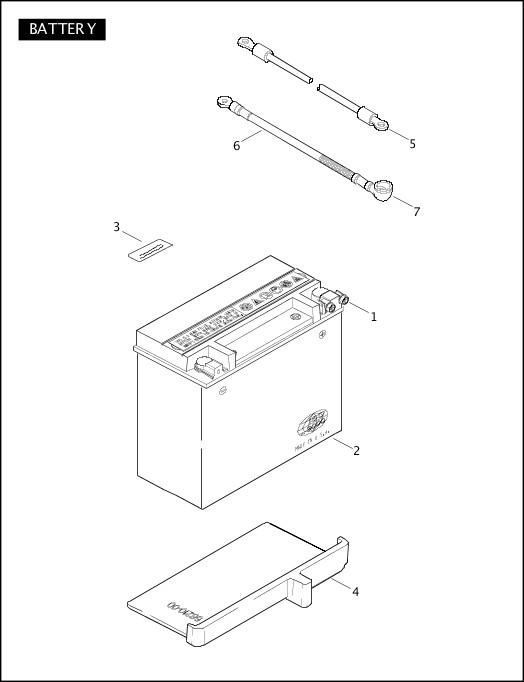 BATTERY 2006 Softail Models Parts Catalog