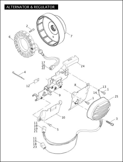 ALTERNATOR & REGULATOR|2007 Softail Models Parts Catalog