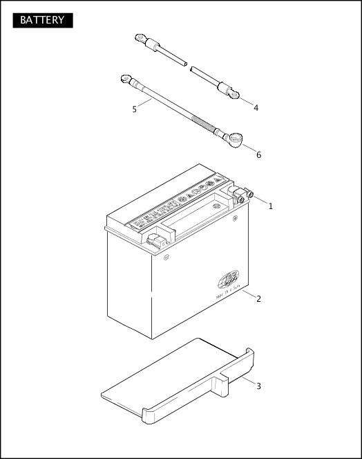 BATTERY|2007 Softail Models Parts Catalog