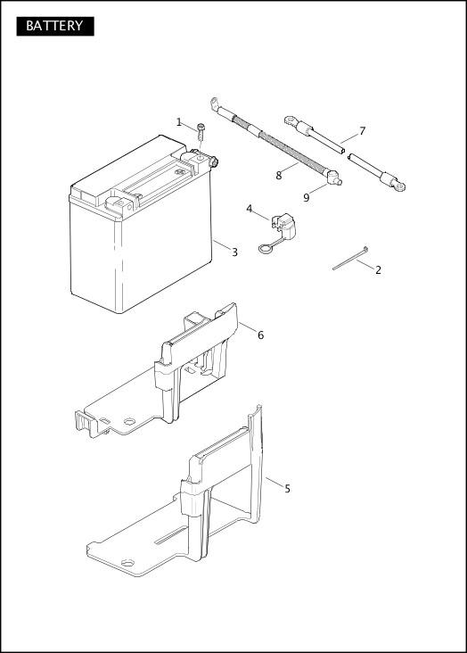 BATTERY 2011 Softail Models Parts Catalog