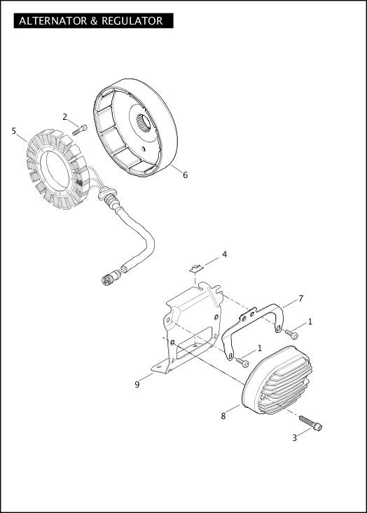 ALTERNATOR & REGULATOR|2012 Softail Models Parts Catalog
