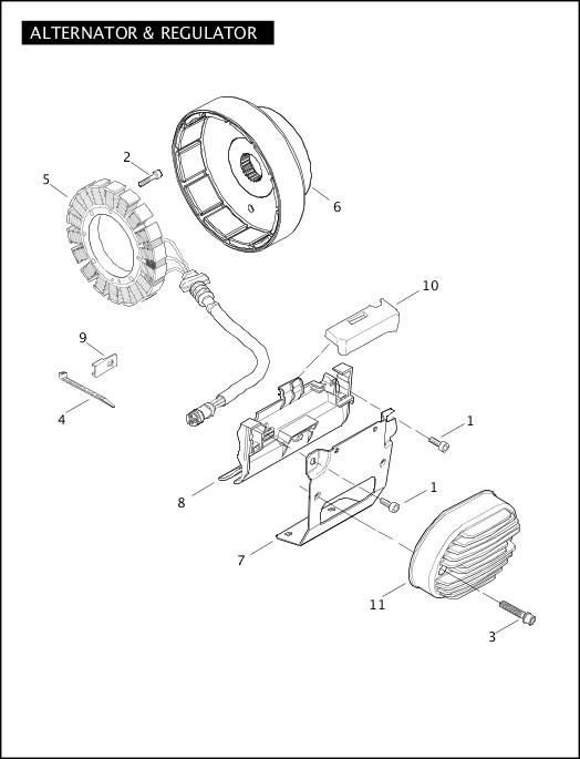 ALTERNATOR & REGULATOR|2008 Softail Models Parts Catalog