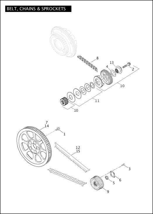 BELT, CHAINS & SPROCKETS|2012 Softail Models Parts Catalog