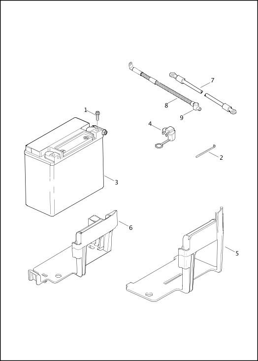BATTERY|2014 Softail Models Parts Catalog