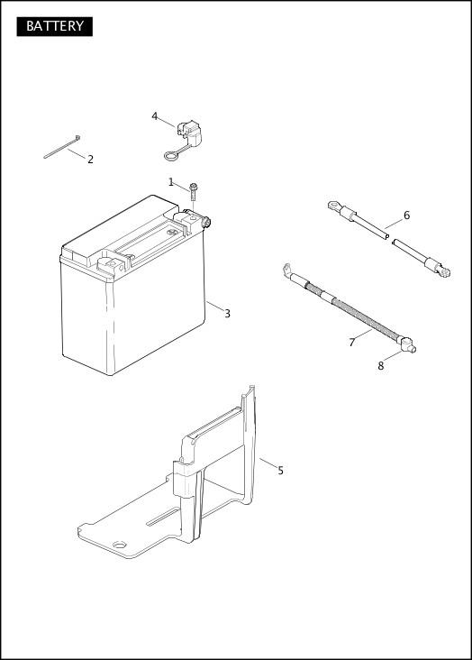 BATTERY|2012 Softail Models Parts Catalog