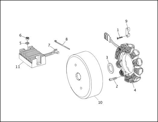 ALTERNATOR & REGULATOR|1993-1994 Softail Models Parts Catalog