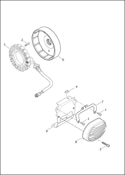 ALTERNATOR & REGULATOR|2015 Softail Models Parts Catalog