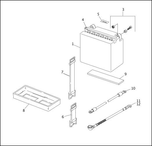 BATTERY|1995-1996 Softail Models Parts Catalog