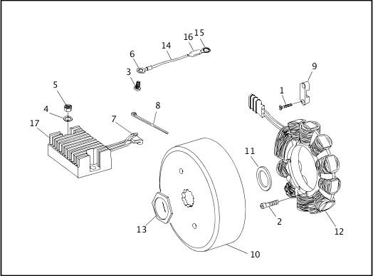ALTERNATOR & REGULATOR|1999 Softail Models Parts Catalog