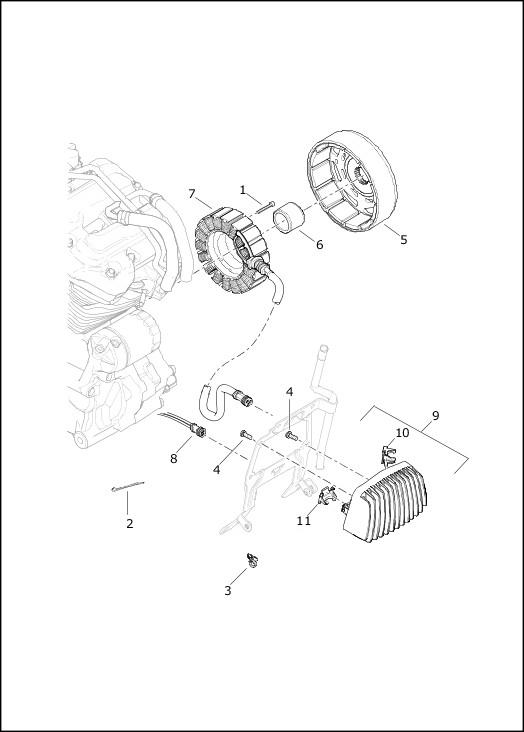 ALTERNATOR AND REGULATOR|2020 FLHTKSE Model Parts Catalog