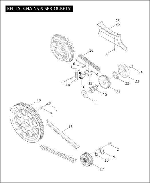 BELTS, CHAINS & SPROCKETS 2005 Touring Models Parts Catalog