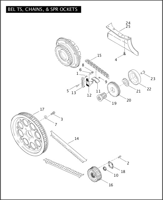 BELTS, CHAINS & SPROCKETS|2006 Touring Models Parts Catalog