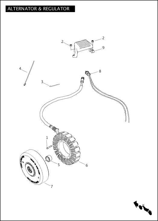 ALTERNATOR & REGULATOR|2012 Touring Models Parts Catalog