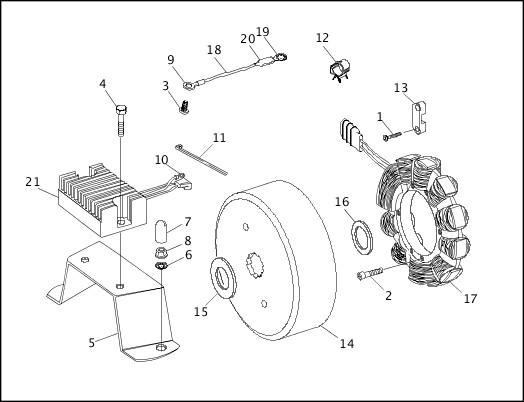 ALTERNATOR & REGULATOR|1995-1996 FLT Models Parts Catalog