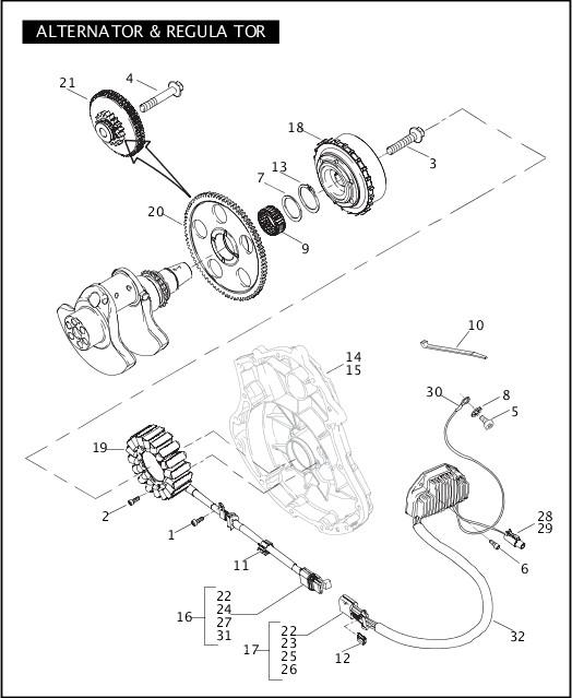 ALTERNATOR & REGULATOR|2005 VRSC Models Parts Catalog