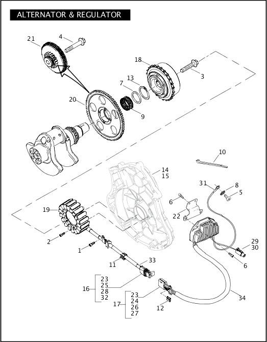 ALTERNATOR & REGULATOR|2007 VRSC Models Parts Catalog