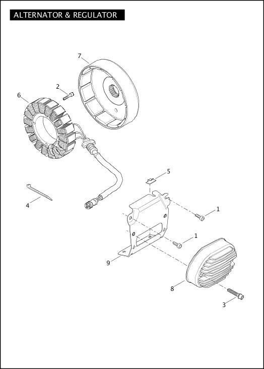 ALTERNATOR & REGULATOR|2012 FLSTSE3 Parts Catalog