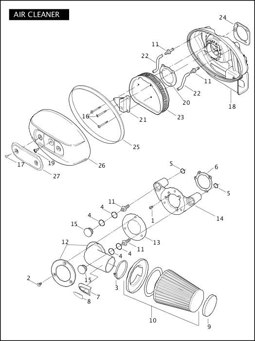 AIR CLEANER|2009 FXSTSSE3 Parts Catalog