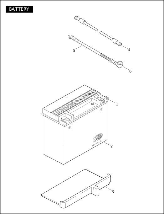 BATTERY|2007 FXSTSSE Parts Catalog