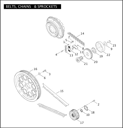 BELTS, CHAINS & SPROCKETS|2004 Dyna Police Parts Catalog