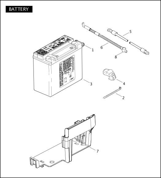 BATTERY|2009 FXSTSSE3 Parts Catalog