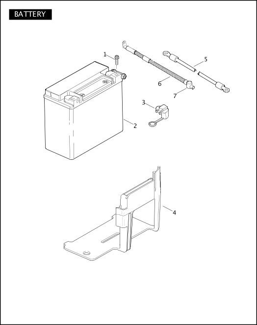 BATTERY|2011 FLSTSE2 Parts Catalog