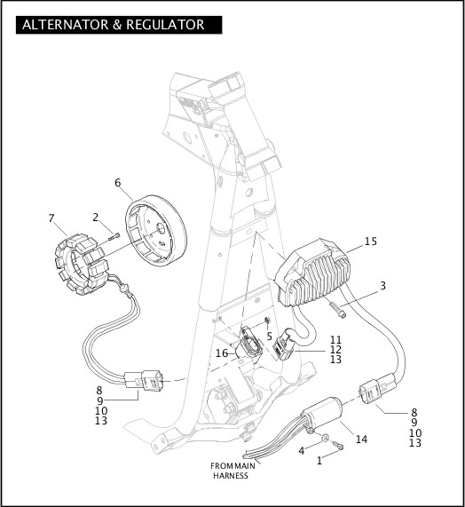 ALTERNATOR & REGULATOR|2004 Dyna Police Parts Catalog