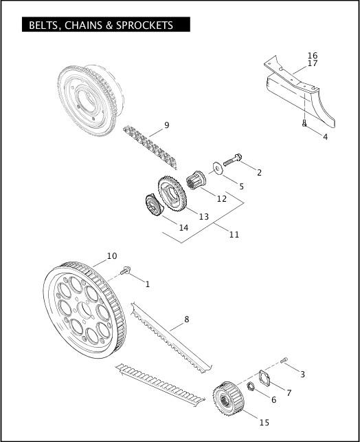 BELTS, CHAINS, & SPROCKETS|2007 Police Models Parts Catalog