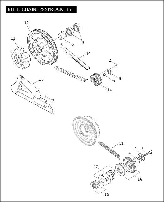 BELT, CHAINS & SPROCKETS 2011 Police Models Parts Catalog