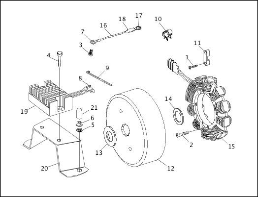 ALTERNATOR & REGULATOR|1995 Police Models Parts Catalog