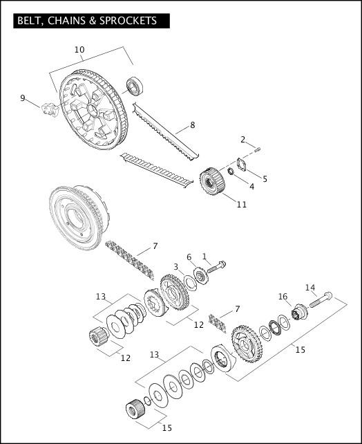 BELT, CHAINS & SPROCKETS|2011 Trike Model Parts Catalog