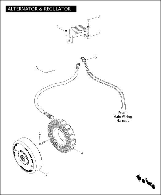 ALTERNATOR & REGULATOR|2011 FLTRUSE Parts Catalog