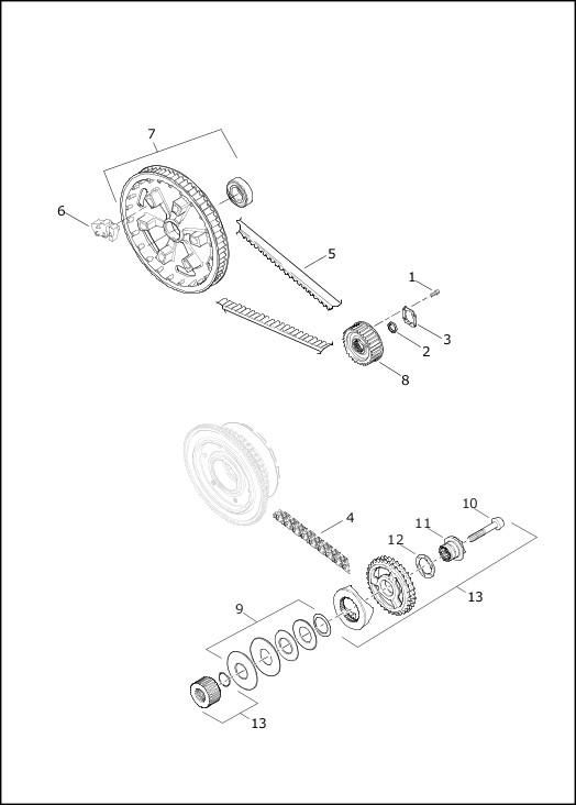 BELT, CHAIN AND SPROCKETS|2020 FLHTCUTGSE Model Parts Catalog