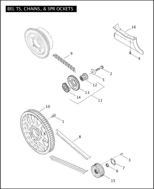 BELTS, CHAINS, & SPROCKETS 2007 FLHTCUSE2 Parts Catalog
