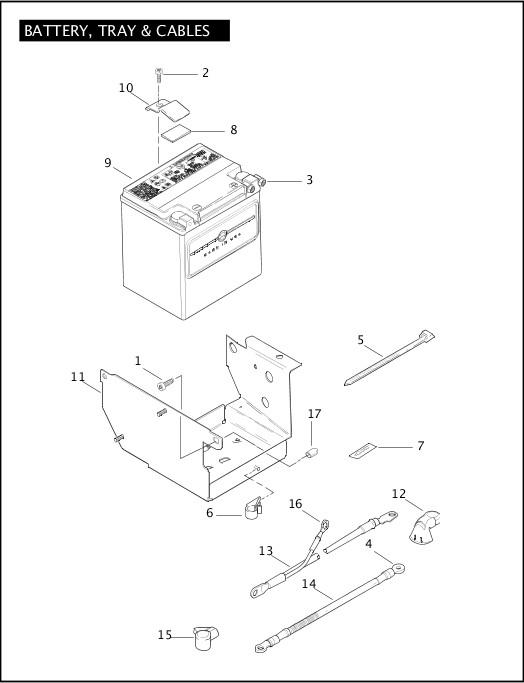 BATTERY, TRAY & CABLES|2005 FLHTCSE2 Parts Catalog