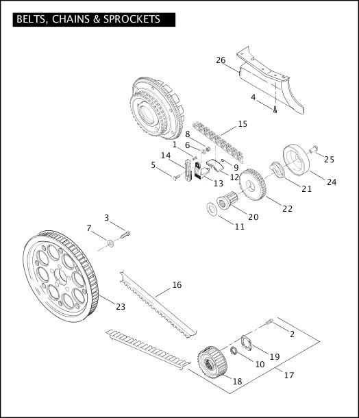 BELTS, CHAINS & SPROCKETS|2004 FLHTCSE Parts Catalog
