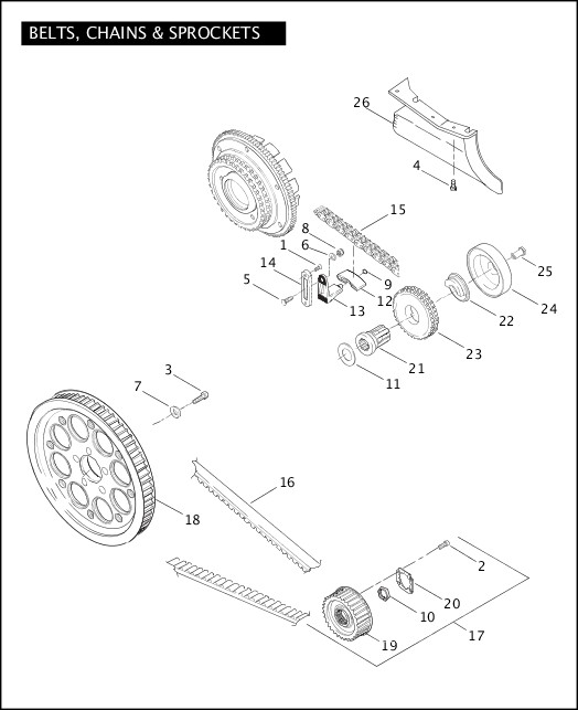 BELTS, CHAINS & SPROCKETS|2005 FLHTCSE2 Parts Catalog