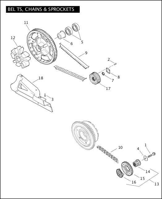 BELTS, CHAINS & SPROCKETS|2009 FLHTCUSE4 Parts Catalog
