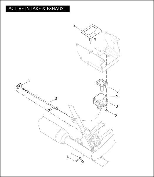 ACTIVE INTAKE & EXHAUST 2007 FLHTCUSE2 Parts Catalog