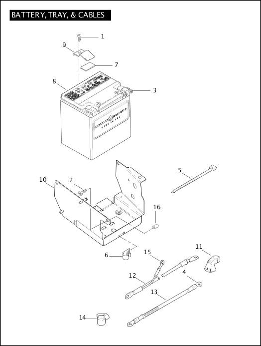 BATTERY, TRAY, & CABLES 2007 FLHTCUSE2 Parts Catalog