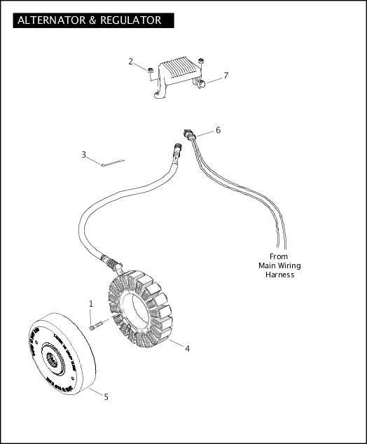 ALTERNATOR & REGULATOR|2010 FLHTCUSE5 Parts Catalog