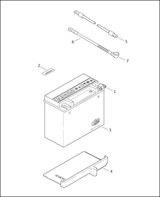 BATTERY|2003 FXSTDSE Parts Catalog