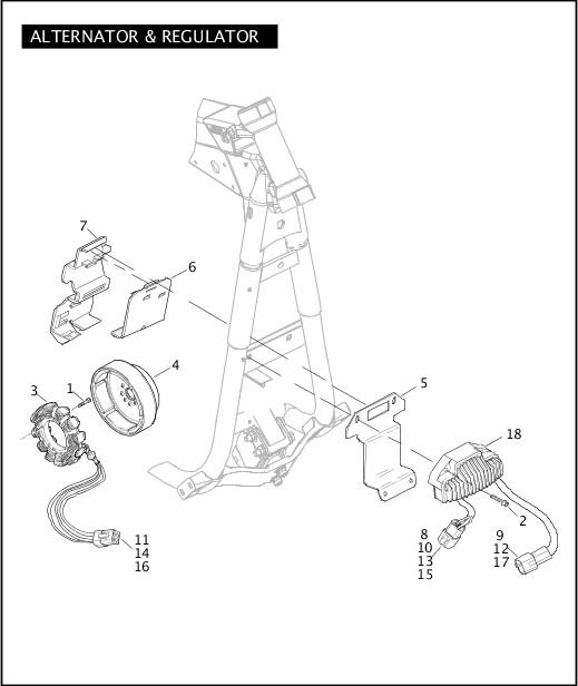 ALTERNATOR & REGULATOR|2007 FXDSE Parts Catalog